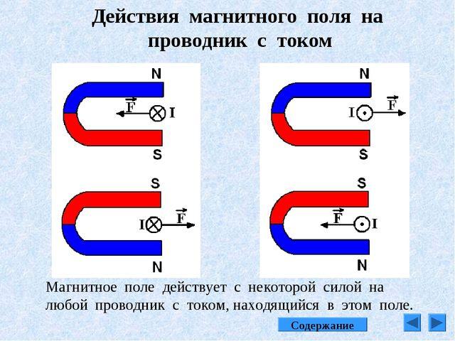 Действия магнитного поля на проводник с током Магнитное поле действует с неко...