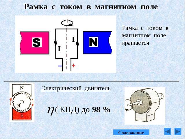 Рамка с током в магнитном поле Электрический двигатель Рамка с током в магнит...