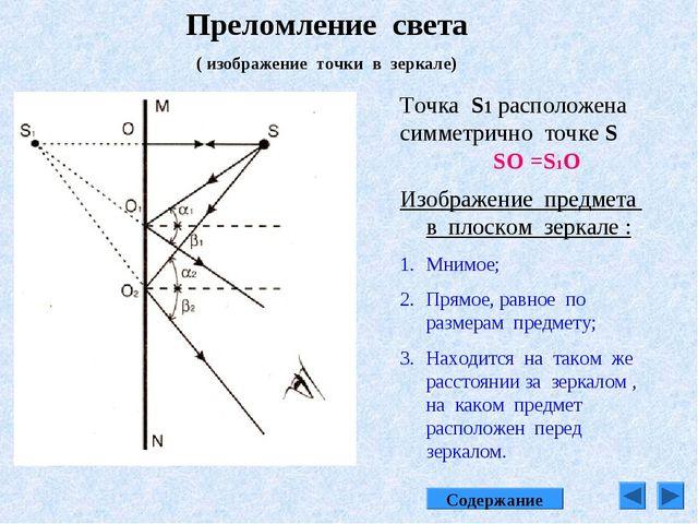 Преломление света ( изображение точки в зеркале) Точка S1 расположена симметр...