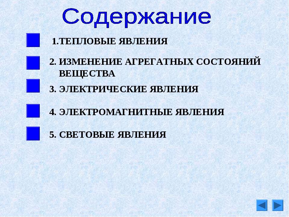 1.ТЕПЛОВЫЕ ЯВЛЕНИЯ 2. ИЗМЕНЕНИЕ АГРЕГАТНЫХ СОСТОЯНИЙ ВЕЩЕСТВА 3. ЭЛЕКТРИЧЕСКИ...