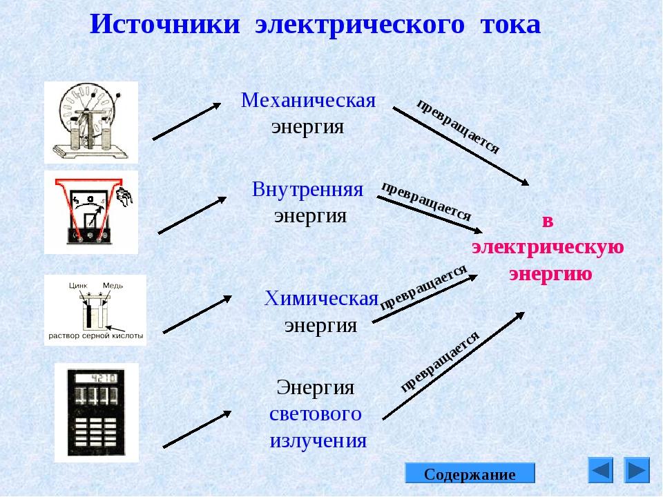 Источники электрического тока в электрическую энергию Механическая энергия Вн...