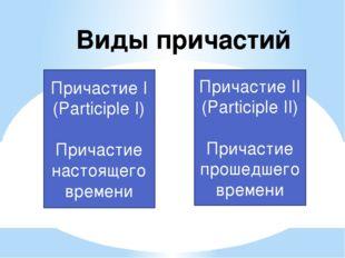 Виды причастий Причастие I (Participle I) Причастие настоящего времени Прича