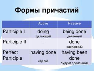 Формы причастий Active Passive Participle I doing делающий being done делаемы