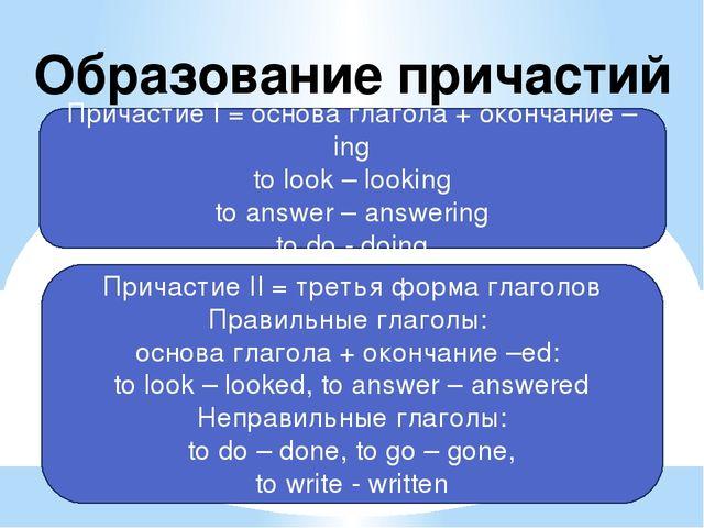 Образование причастий Причастие I = основа глагола + окончание –ing to look –...
