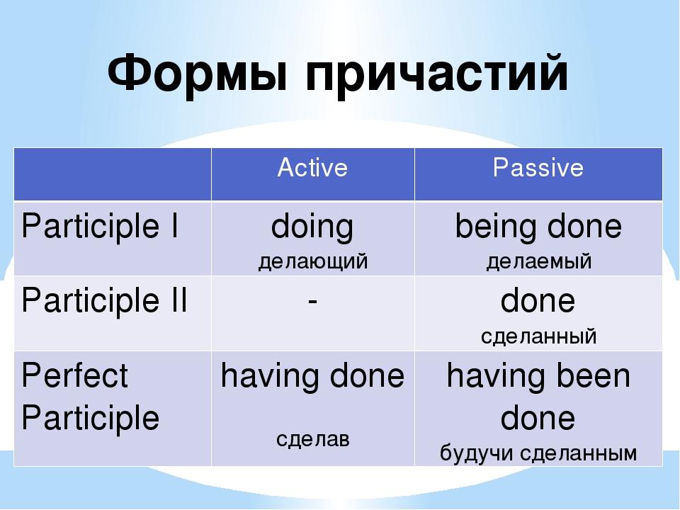 Формы причастий Active Passive Participle I doing делающий being done делаемы...