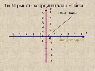абсциссалар осі о р д и н а т 0 Санақ басы Тік бұрышты координаталар жүйесі