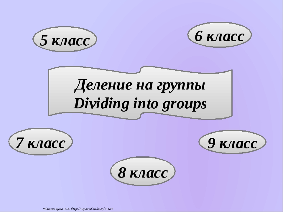 8 класс 7 класс 5 класс 6 класс 9 класс Деление на группы Dividing into group...