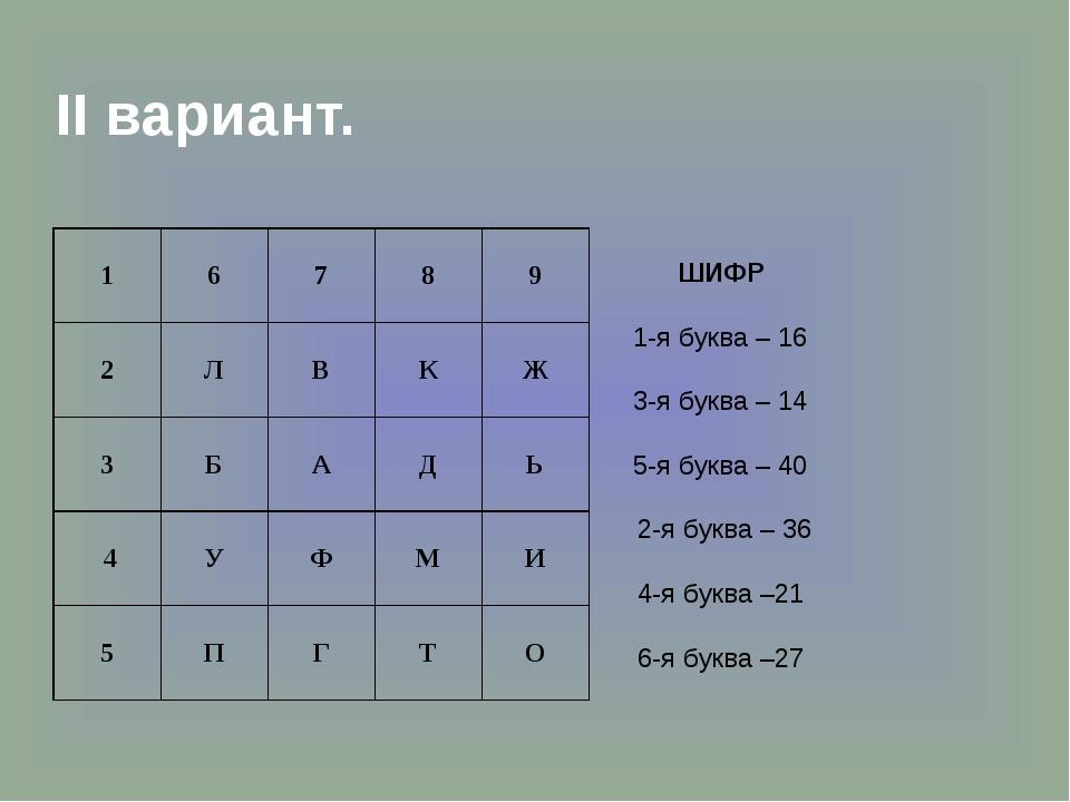 II вариант. ШИФР 1-я буква – 16 3-я буква – 14 5-я буква – 40 2-я буква – 36...
