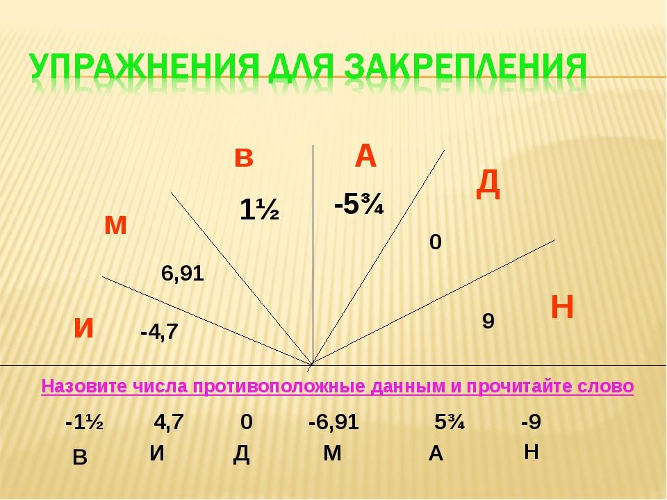и -4,7 м 6,91 в 1½ А -5¾ Д 0 Н 9 Назовите числа противоположные данным и проч...