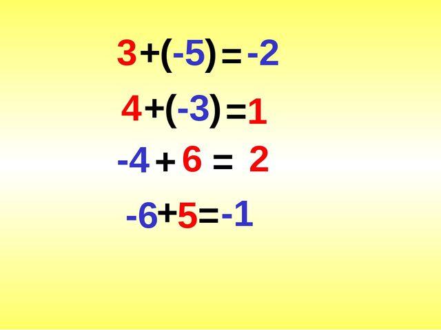 + 3 (-5) + = -2 4 (-3) + =1 -6 + 5= -1 -4 6 = 2