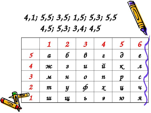 4,1; 5,5; 3,5; 1,5; 5,3; 5,5 4,5; 5,3; 3,4; 4,5