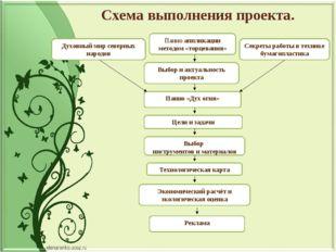 Духовный мир северных народов Панно аппликации методом «торцевания» Секреты р