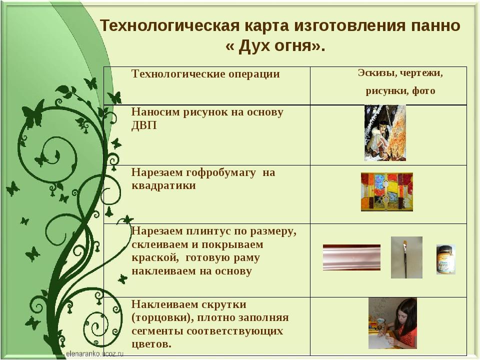 Технологическая карта изготовления панно « Дух огня». Технологические операц...