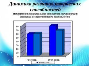 Показатели положительного отношения обучающихся к проектно-исследовательской