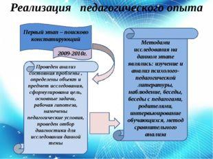 Реализация педагогического опыта Первый этап – поисково констатирующий 2009-