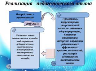 Реализация педагогического опыта Второй этап – практический 2010-2011г. На д