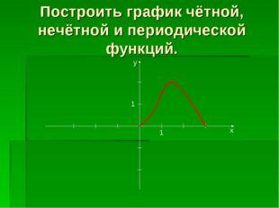 Построить график чётной, нечётной и периодической функций. y x 1 1