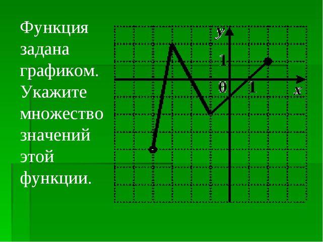 Функция задана графиком. Укажите множество значений этой функции.