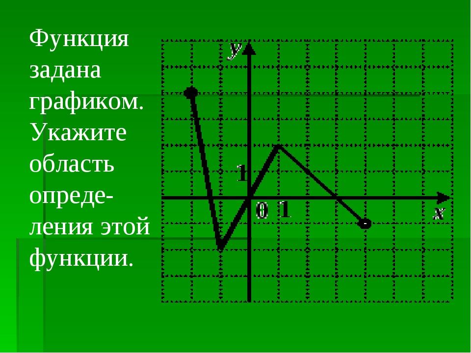 Функция задана графиком. Укажите область опреде-ления этой функции.