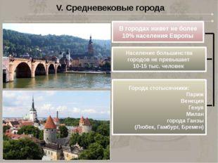V. Средневековые города В городах живет не более 10% населения Европы Населен