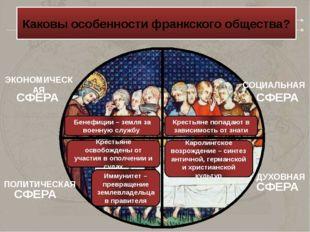 СФЕРА СФЕРА СФЕРА СФЕРА ЭКОНОМИЧЕСКАЯ СОЦИАЛЬНАЯ ДУХОВНАЯ ПОЛИТИЧЕСКАЯ Крест