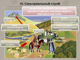 IV. Сеньориальный строй СЕНЬОРИЯ (МАЙОРАТ, ВОТЧИНА) – крупное хозяйство, в ко