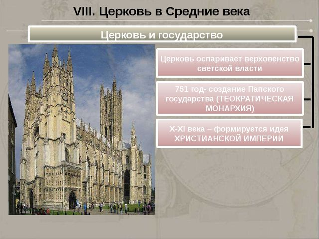 VIII. Церковь в Средние века Церковь и государство Церковь оспаривает верхове...