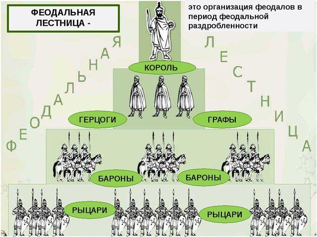 ФЕОДАЛЬНАЯ ЛЕСТНИЦА - это организация феодалов в период феодальной раздроблен...