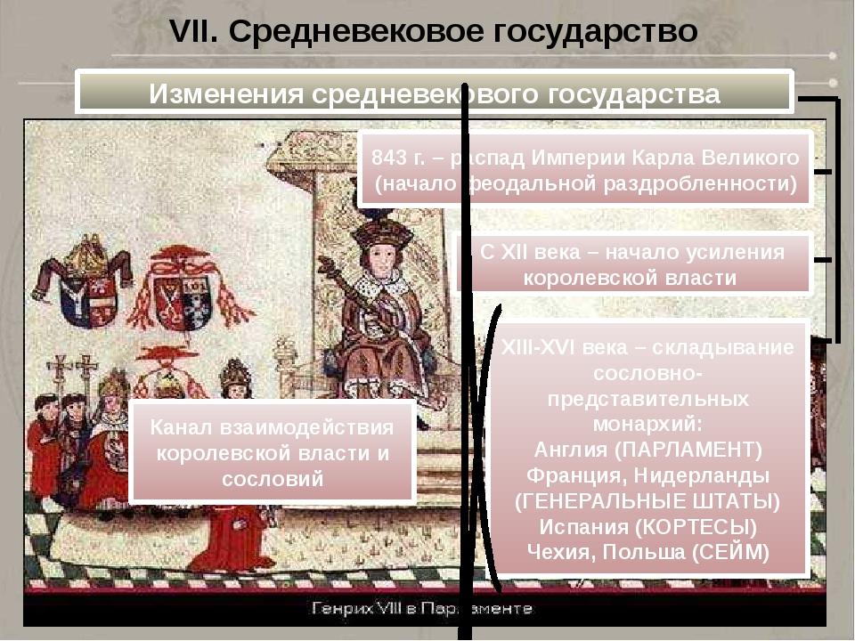 VII. Средневековое государство Изменения средневекового государства 843 г. –...