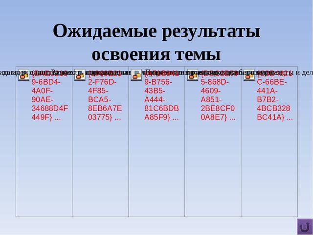 Используемые ресурсы икт Физика для школьников http://www.fizika.ru