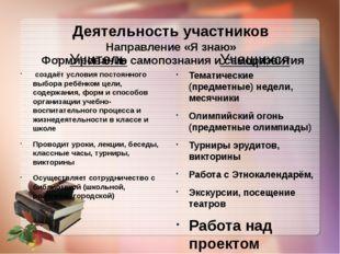 Деятельность участников Направление «Я знаю» Формирование самопознания и само