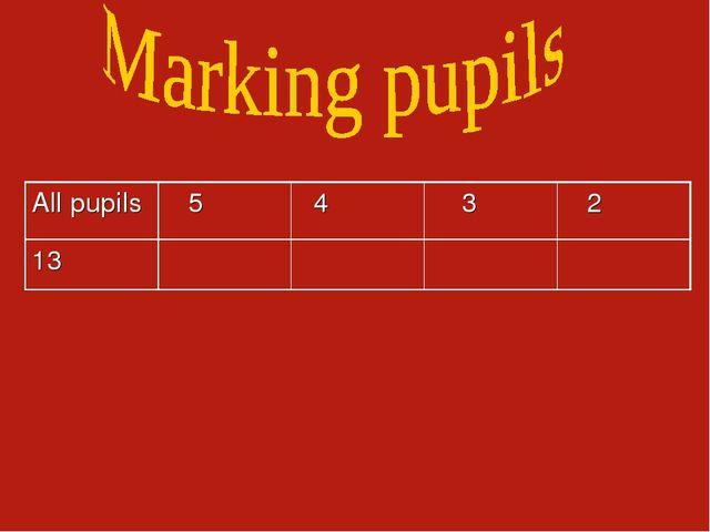 All pupils 5 4 3 2 13
