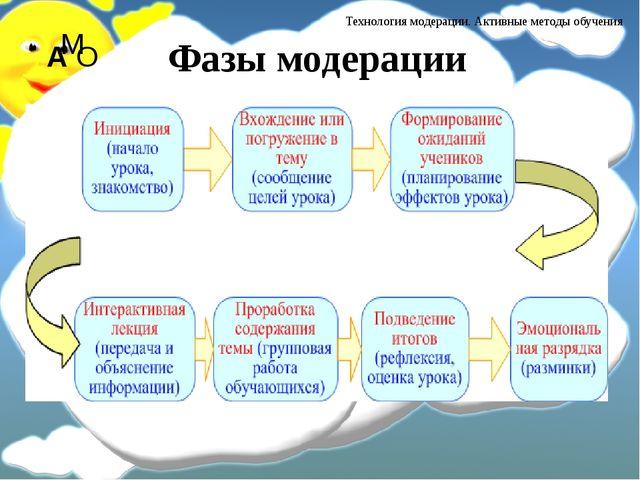Фазы модерации А М О Технология модерации. Активные методы обучения
