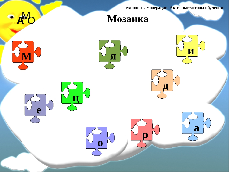 Мозаика А М О М ц д р я и о а е Технология модерации. Активные методы обучения