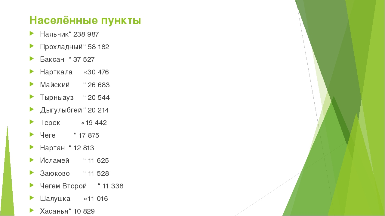 Населённые пункты Нальчик↗238 987 Прохладный↗58 182 Баксан↗37 527 Нарткала...