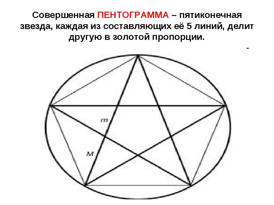 Совершенная ПЕНТОГРАММА – пятиконечная звезда, каждая из составляющих её 5 ли...