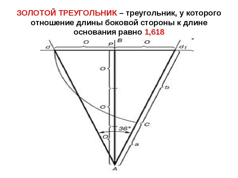 ЗОЛОТОЙ ТРЕУГОЛЬНИК – треугольник, у которого отношение длины боковой стороны...