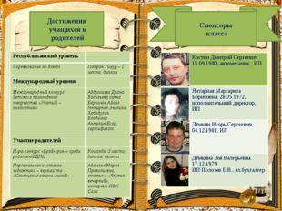 Достижения учащихся и родителей Спонсоры класса Костин Дмитрий Сергеевич 15