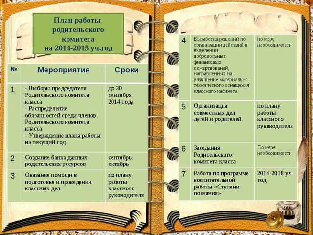 План работы родительского комитета на 2014-2015 уч.год № МероприятияСроки 1...