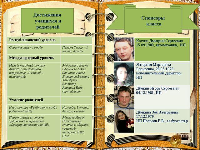 Достижения учащихся и родителей Спонсоры класса Костин Дмитрий Сергеевич 15...