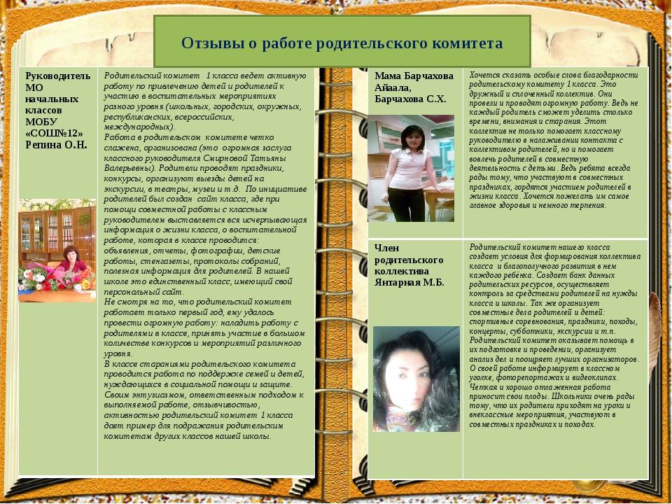 Отзывы о работе родительского комитета Руководитель МО начальных классов МОБУ...