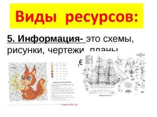 5. Информация- это схемы, рисунки, чертежи, планы, инструкции, рецепты и так