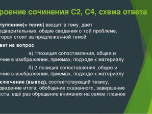 Строение сочинения С2, С4, схема ответа Вступление(= тезис) вводит в тему, да