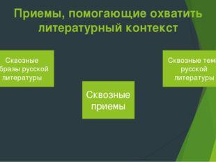 Приемы, помогающие охватить литературный контекст Сквозные образы русской лит