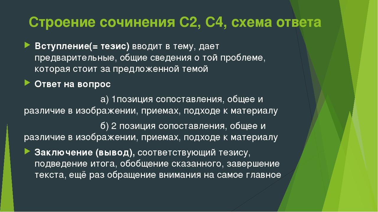 Строение сочинения С2, С4, схема ответа Вступление(= тезис) вводит в тему, да...