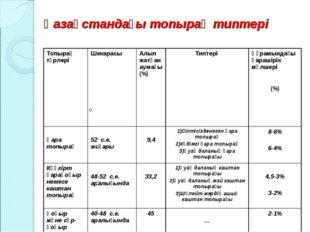 Қазақстандағы топырақ типтері Топырақ түрлеріШекарасы Алып жатқан аумағы (%