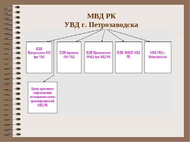 МВД РК УВД г. Петрозаводска