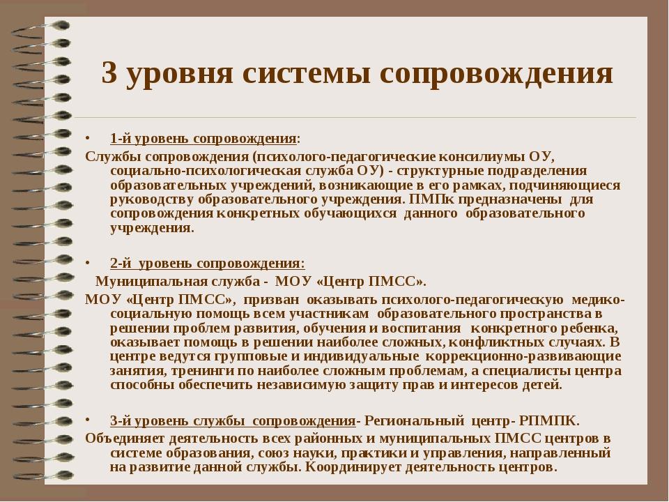 3 уровня системы сопровождения 1-й уровень сопровождения: Службы сопровождени...
