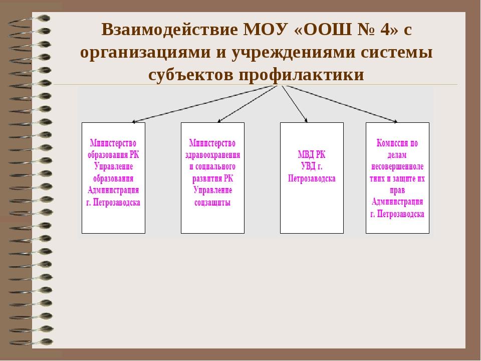 Взаимодействие МОУ «ООШ № 4» с организациями и учреждениями системы субъектов...