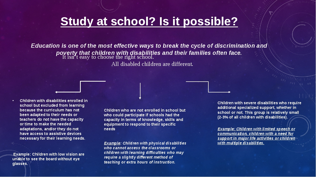 Study at school? Is it possible? Education is one of the most effective ways...
